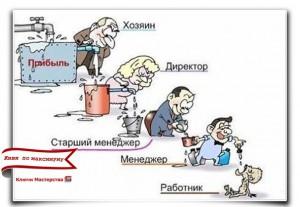 plys_raboty_na_sebia